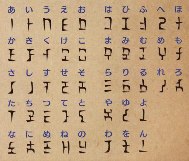 Hylian Language Zelda Wiki