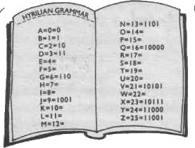 Ancient Hyrulean Number-Letter Code - Zelda Wiki