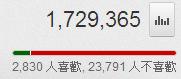 Zhong youtube01