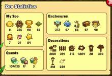 Zoo statistics.JPG